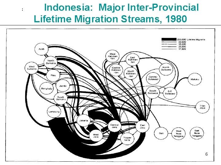 Indonesia: Major Inter-Provincial Lifetime Migration Streams, 1980 Ssource: 1980 Census : 6