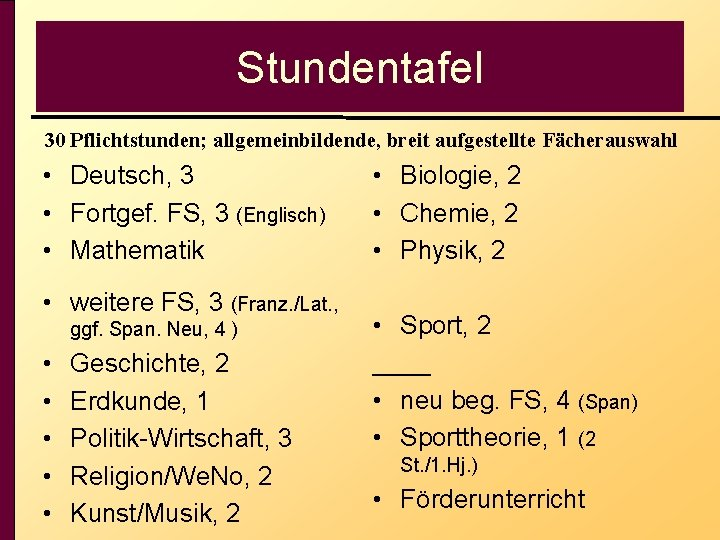 Stundentafel 30 Pflichtstunden; allgemeinbildende, breit aufgestellte Fächerauswahl • Deutsch, 3 • Fortgef. FS, 3