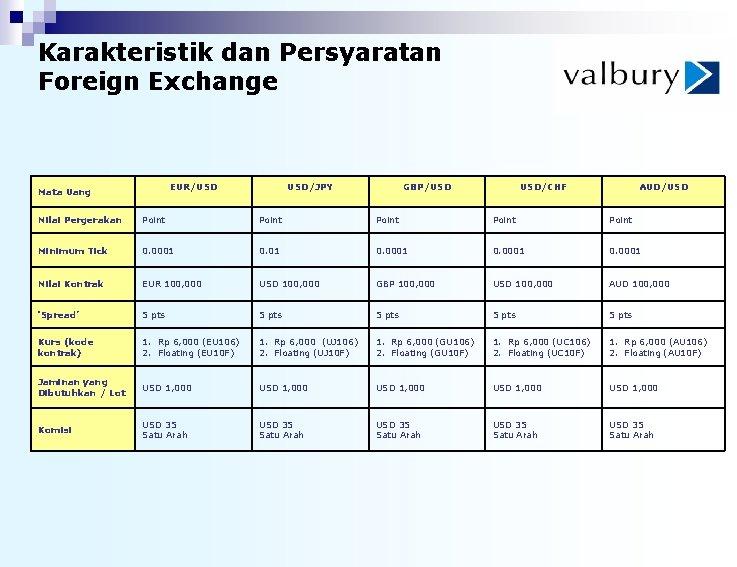 forex money exchange turku)