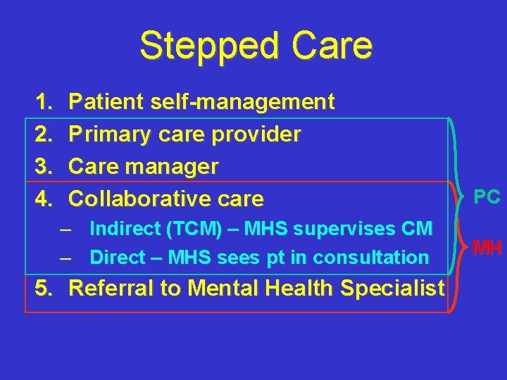 Stepped Care 1. 2. 3. 4. Patient self-management Primary care provider Care manager Collaborative