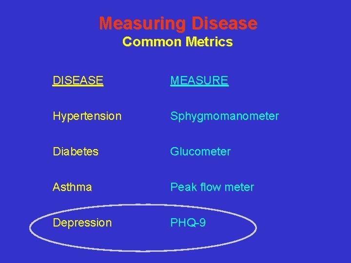 Measuring Disease Common Metrics DISEASE MEASURE Hypertension Sphygmomanometer Diabetes Glucometer Asthma Peak flow meter