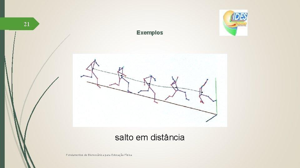 21 Exemplos salto em distância Fundamentos de Biomecânica para Educação Física