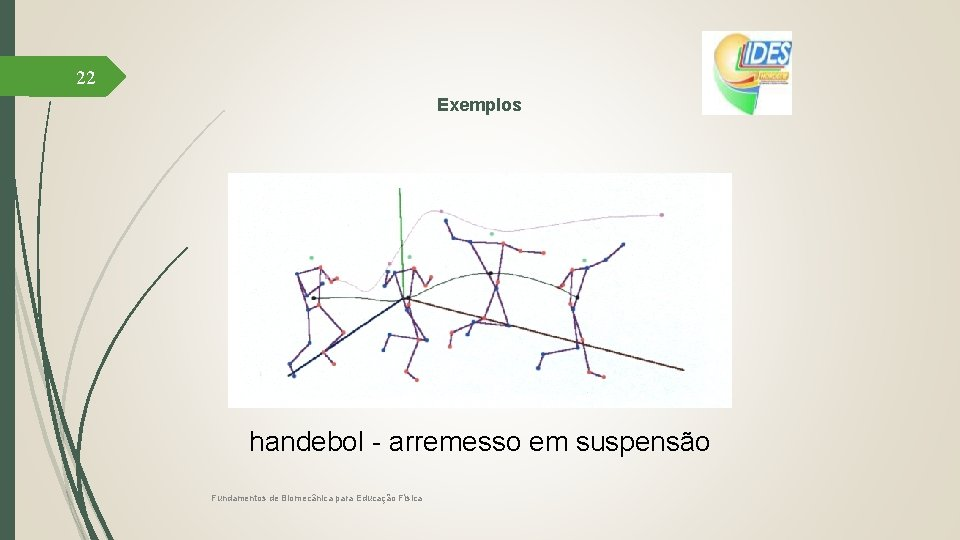 22 Exemplos handebol - arremesso em suspensão Fundamentos de Biomecânica para Educação Física