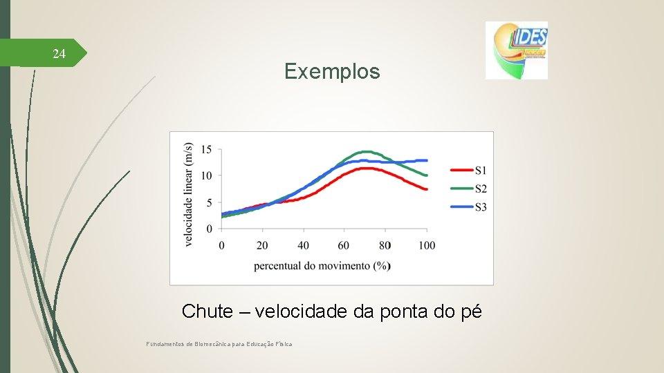 24 Exemplos Chute – velocidade da ponta do pé Fundamentos de Biomecânica para Educação