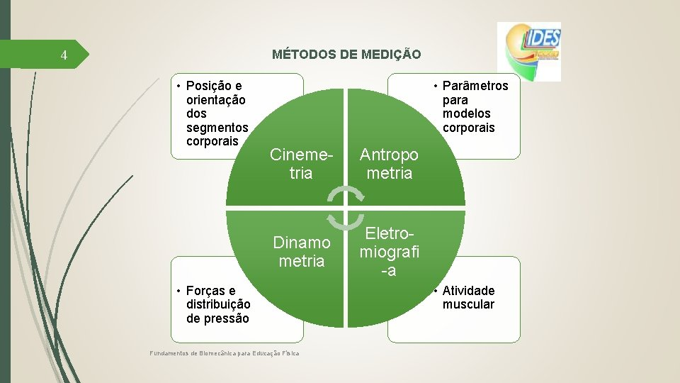 4 MÉTODOS DE MEDIÇÃO • Posição e orientação dos segmentos corporais • Parâmetros para