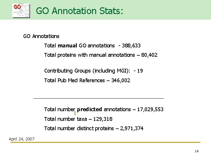 GO Annotation Stats: GO Annotations Total manual GO annotations - 388, 633 Total proteins