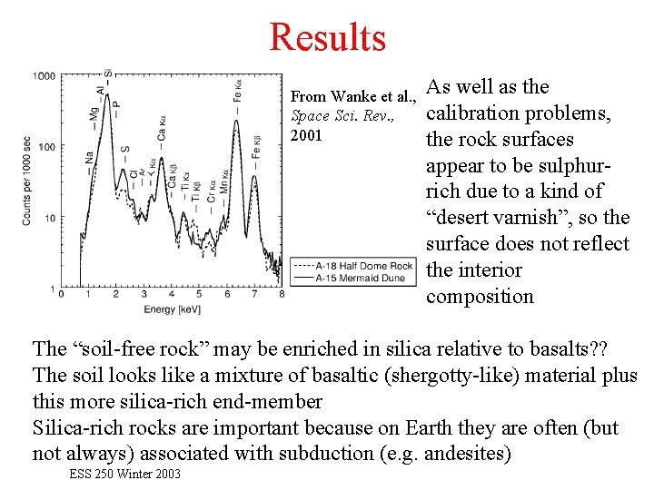 Results From Wanke et al. , Space Sci. Rev. , 2001 As well as