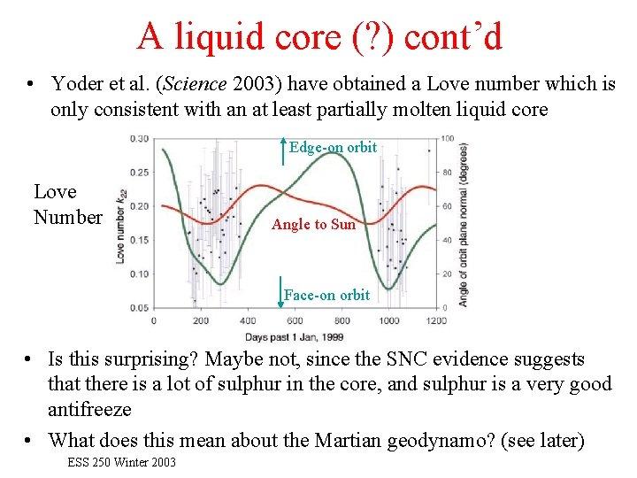 A liquid core (? ) cont'd • Yoder et al. (Science 2003) have obtained