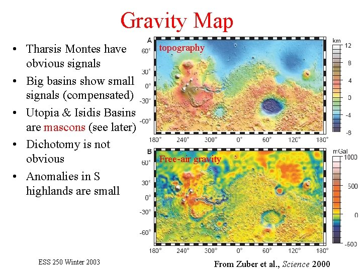 Gravity Map • Tharsis Montes have obvious signals • Big basins show small signals