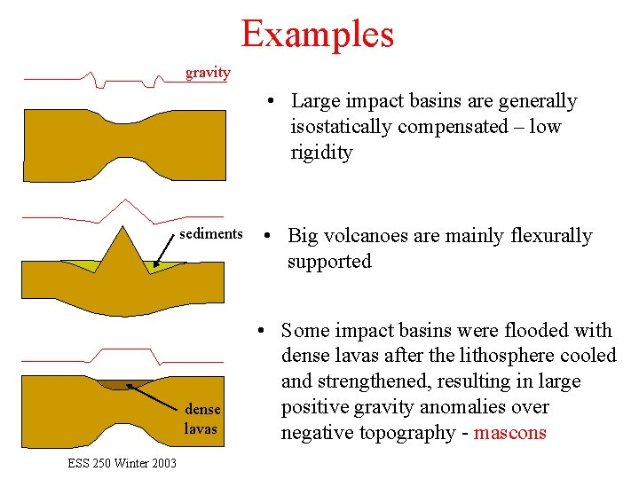 Examples gravity • Large impact basins are generally isostatically compensated – low rigidity sediments