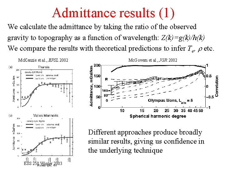 Admittance results (1) We calculate the admittance by taking the ratio of the observed