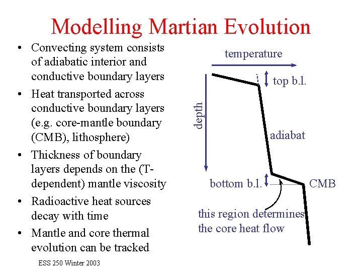 Modelling Martian Evolution ESS 250 Winter 2003 temperature top b. l. depth • Convecting