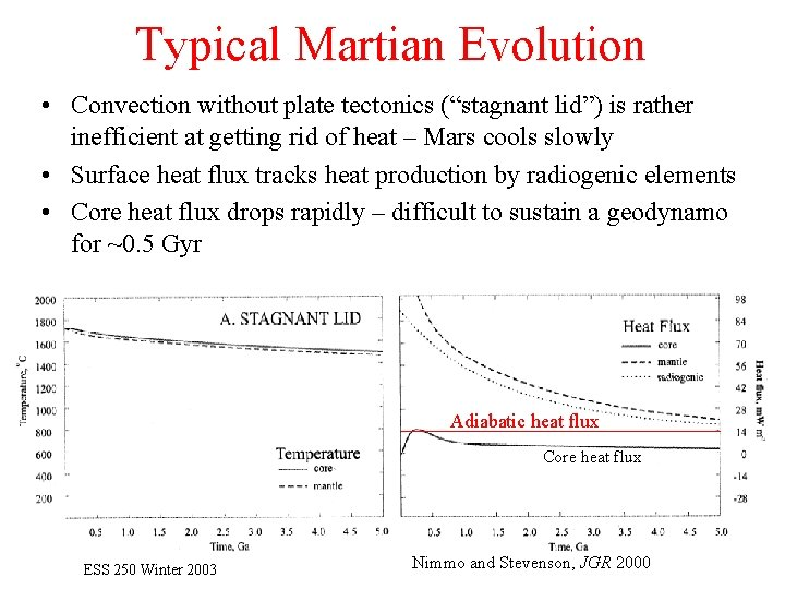 "Typical Martian Evolution • Convection without plate tectonics (""stagnant lid"") is rather inefficient at"