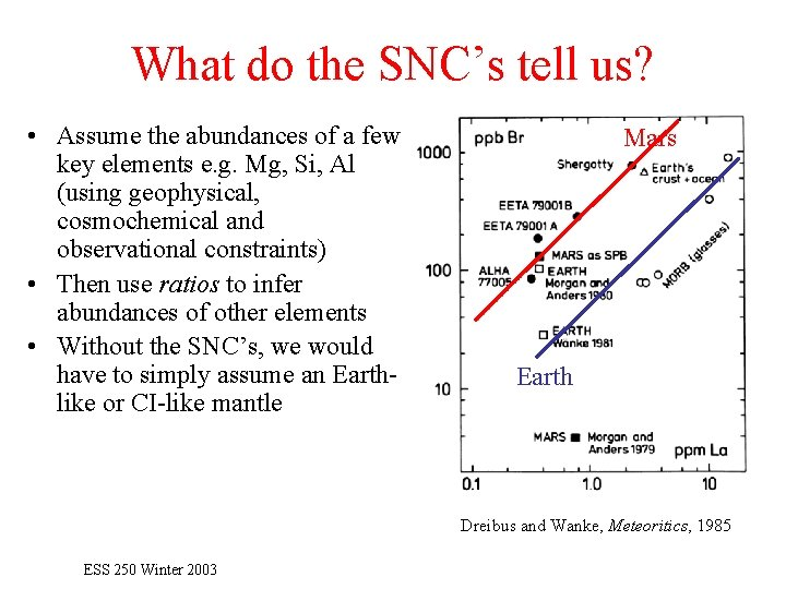 What do the SNC's tell us? • Assume the abundances of a few key
