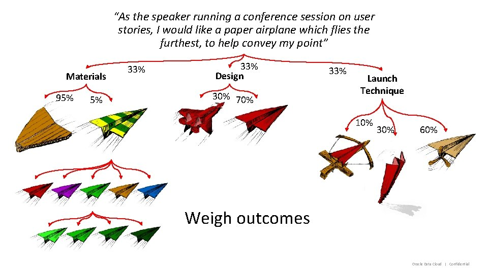 """""""As the speaker running a conference session on user stories, I would like a"""