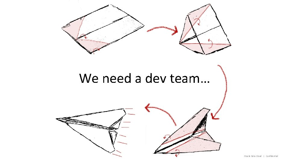 We need a dev team… Oracle Data Cloud   Confidential
