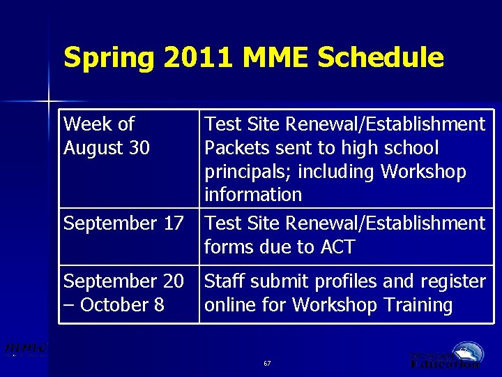 Spring 2011 MME Schedule Week of August 30 Test Site Renewal/Establishment Packets sent to