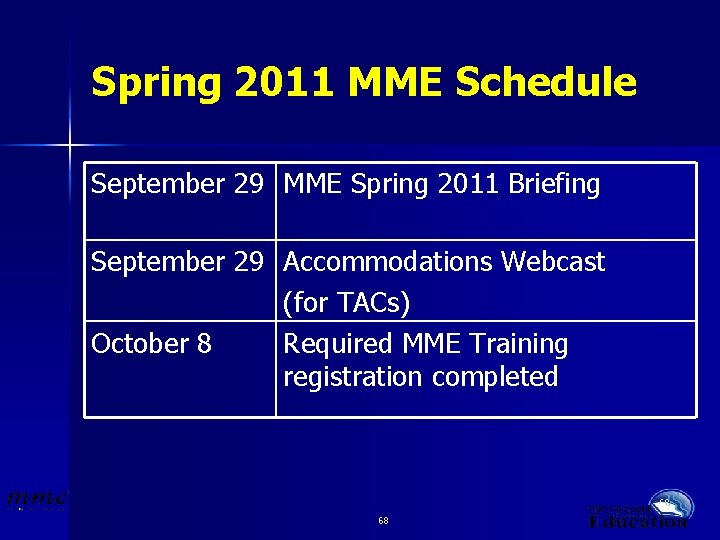 Spring 2011 MME Schedule September 29 MME Spring 2011 Briefing September 29 Accommodations Webcast