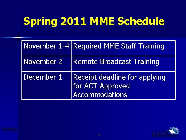 Spring 2011 MME Schedule November 1 -4 Required MME Staff Training November 2 Remote