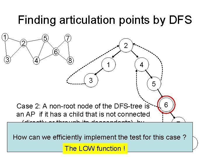 Finding articulation points by DFS 1 5 2 7 2 6 3 4 8