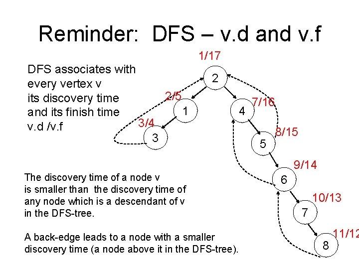 Reminder: DFS – v. d and v. f 1/17 DFS associates with every vertex