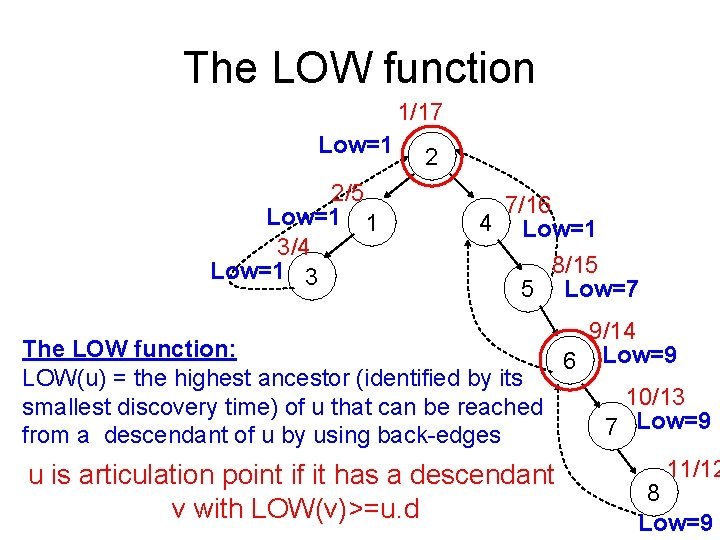 The LOW function 1/17 Low=1 2/5 Low=1 1 3/4 Low=1 3 2 7/16 4