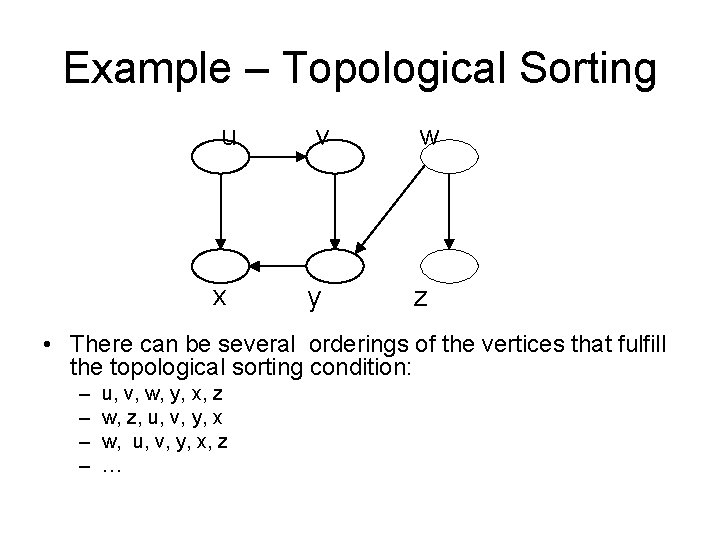 Example – Topological Sorting u v w x y z • There can be