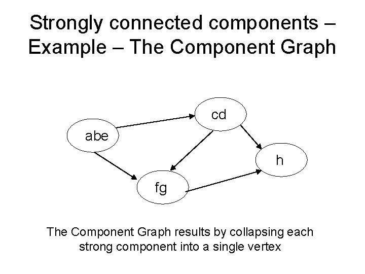 Strongly connected components – Example – The Component Graph cd abe h fg The