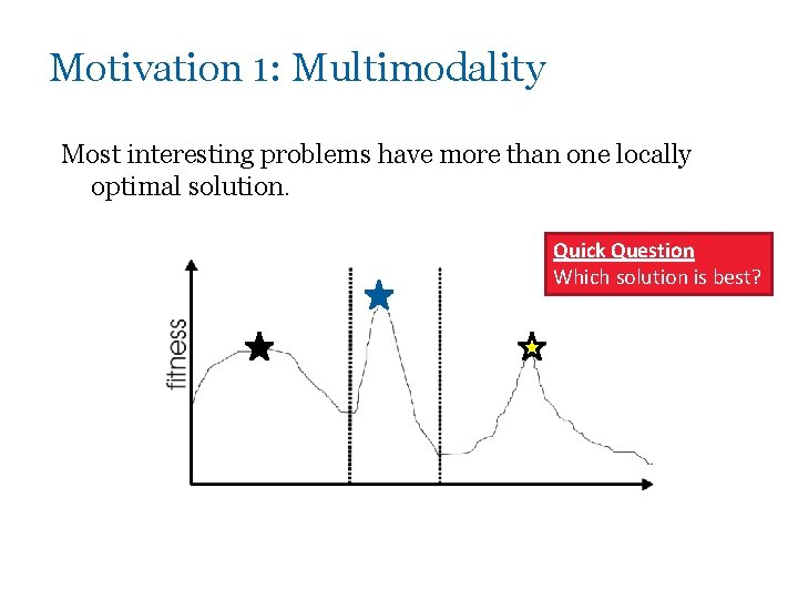 Motivation 1: Multimodality Most interesting problems have more than one locally optimal solution. Quick
