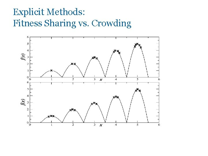 Explicit Methods: Fitness Sharing vs. Crowding