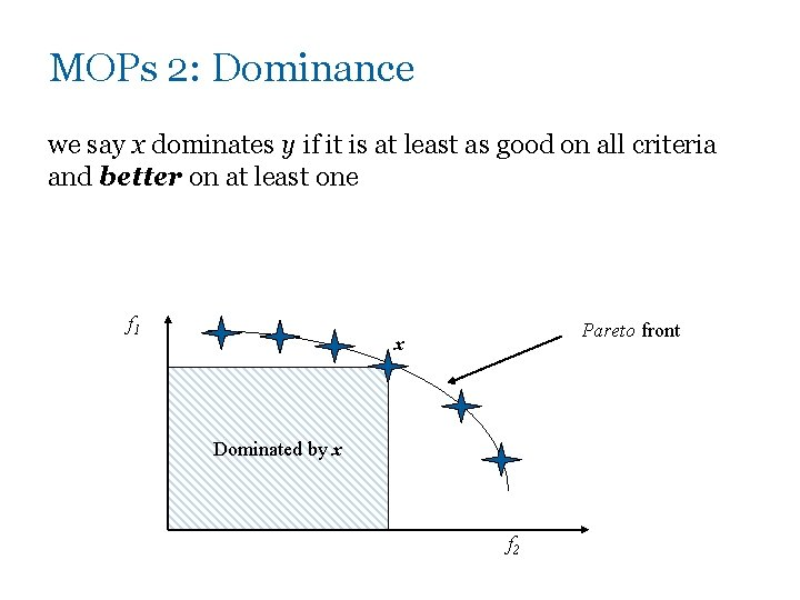 MOPs 2: Dominance we say x dominates y if it is at least as