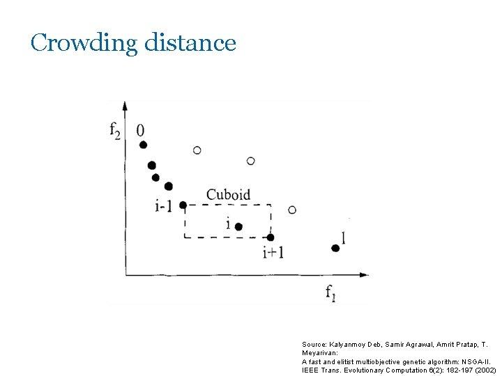 Crowding distance Source: Kalyanmoy Deb, Samir Agrawal, Amrit Pratap, T. Meyarivan: A fast and