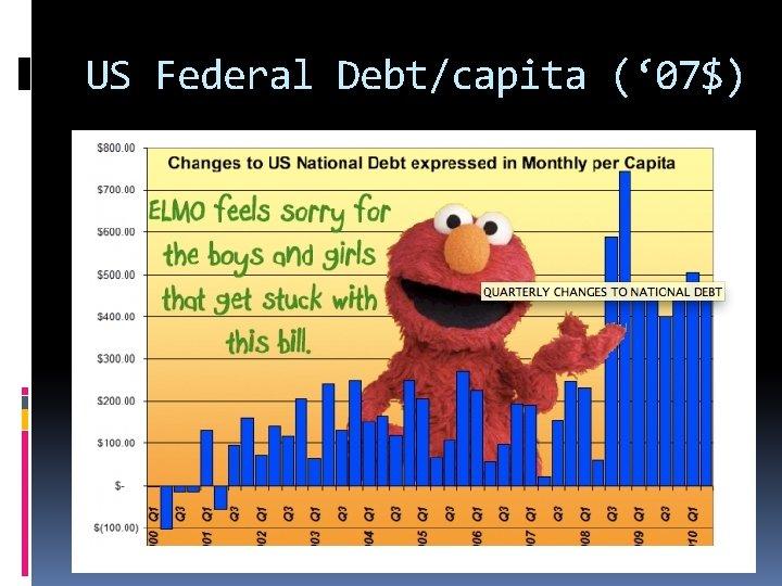 US Federal Debt/capita (' 07$)