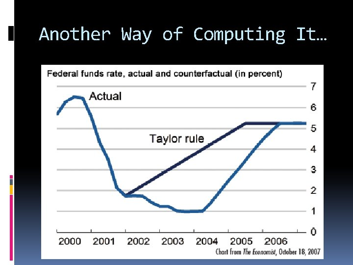 Another Way of Computing It…