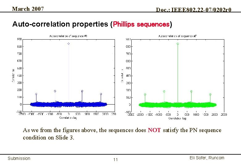 March 2007 Doc. : IEEE 802. 22 -07/0202 r 0 Auto-correlation properties (Phillips sequences)