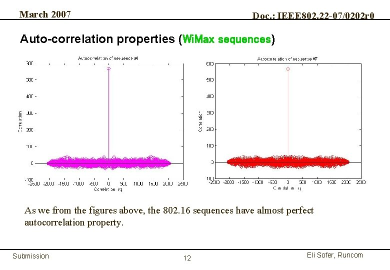 March 2007 Doc. : IEEE 802. 22 -07/0202 r 0 Auto-correlation properties (Wi. Max