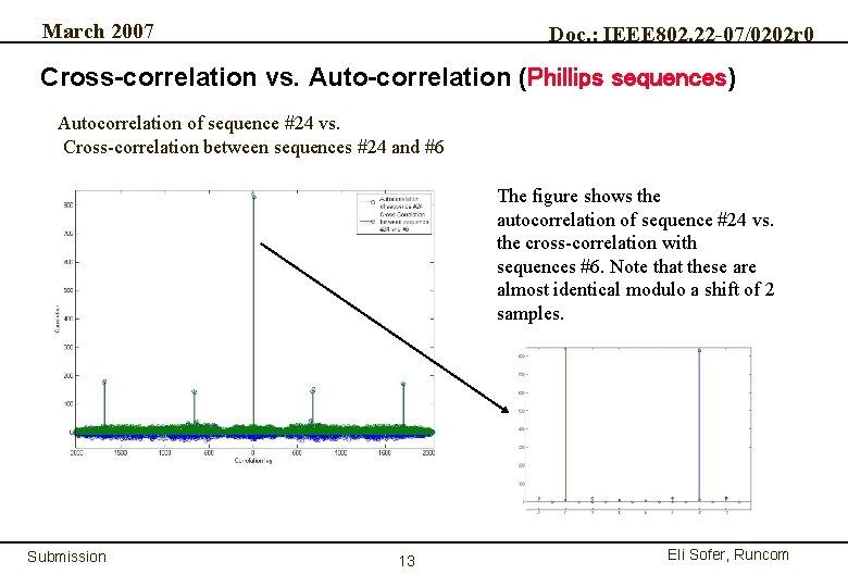 March 2007 Doc. : IEEE 802. 22 -07/0202 r 0 Cross-correlation vs. Auto-correlation (Phillips
