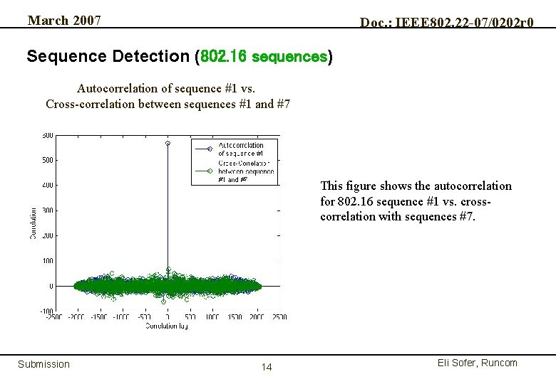 March 2007 Doc. : IEEE 802. 22 -07/0202 r 0 Sequence Detection (802. 16