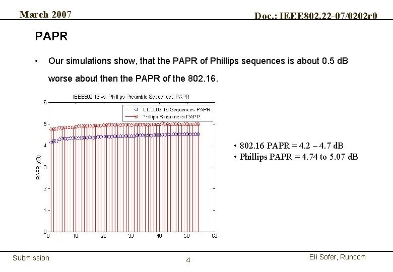 March 2007 Doc. : IEEE 802. 22 -07/0202 r 0 PAPR • Our simulations