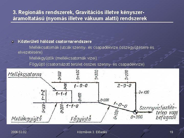 3. Regionális rendszerek, Gravitációs illetve kényszeráramoltatású (nyomás illetve vákuum alatti) rendszerek Közterületi hálózat csatornarendszere
