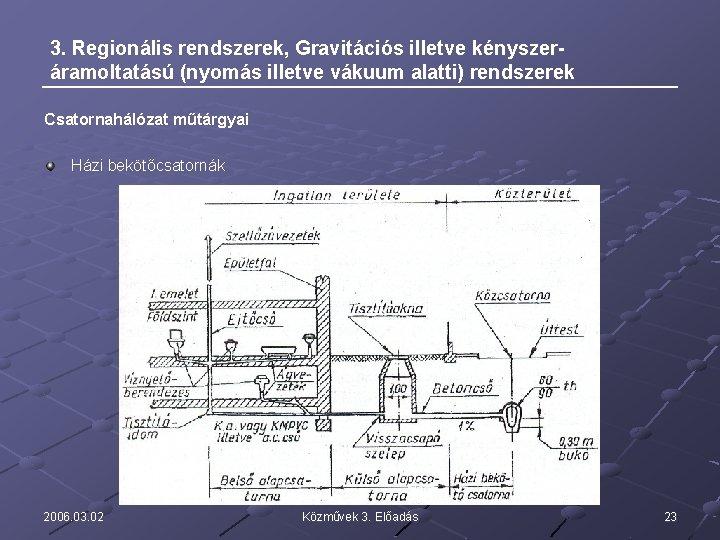 3. Regionális rendszerek, Gravitációs illetve kényszeráramoltatású (nyomás illetve vákuum alatti) rendszerek Csatornahálózat műtárgyai Házi