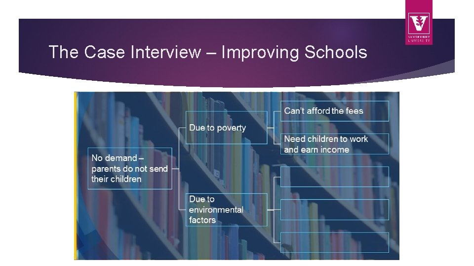 The Case Interview – Improving Schools