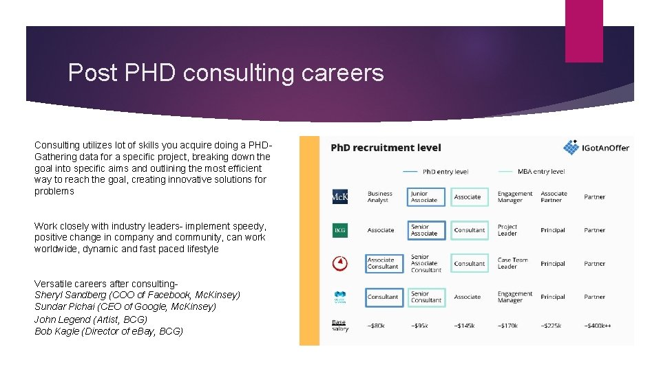 Post PHD consulting careers Consulting utilizes lot of skills you acquire doing a PHDGathering