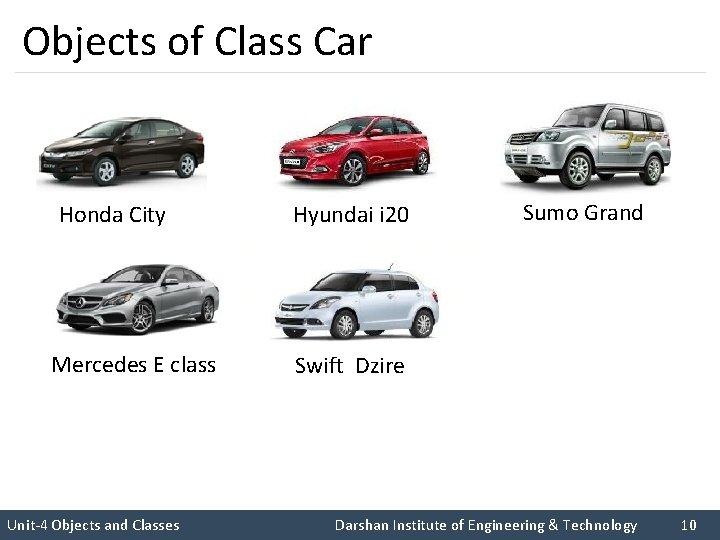 Objects of Class Car Honda City Hyundai i 20 I like C++ so much