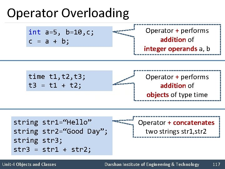Operator Overloading int a=5, b=10, c; c = a + b; Operator + performs