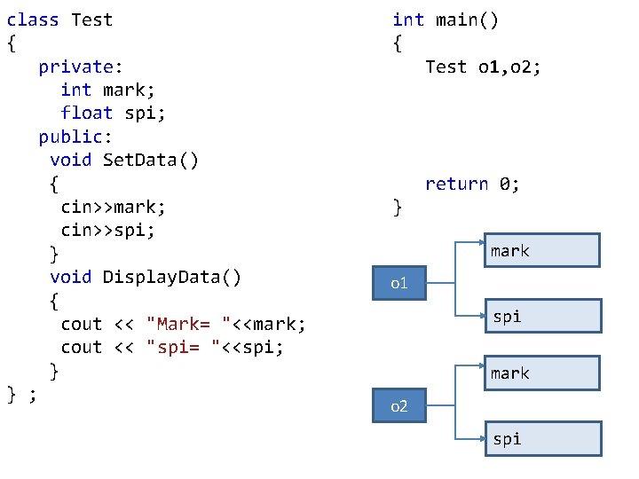 class Test { private: int mark; float spi; public: void Set. Data() { cin>>mark;