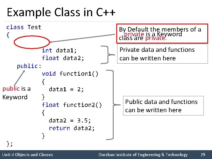 Example Class in C++ class Test { private: int data 1; float data 2;