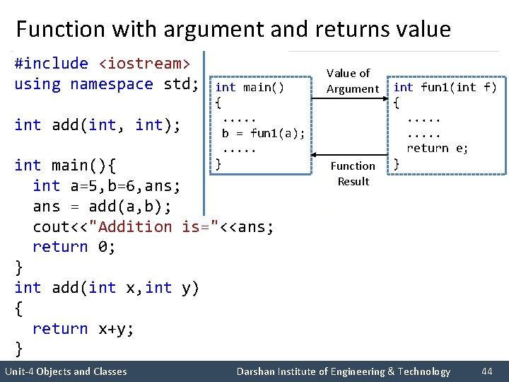 Function with argument and returns value #include <iostream> using namespace std; int add(int, int);
