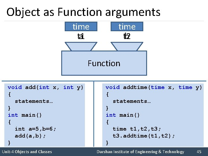 Object as Function arguments time int t 1 a time int t 2 b