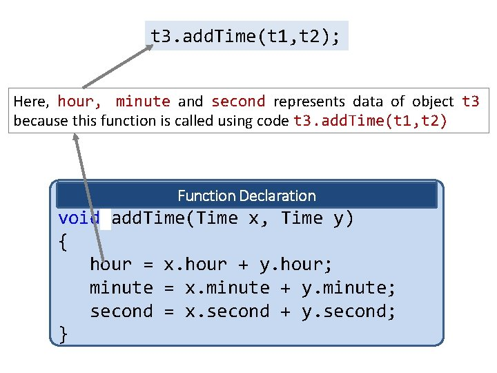 t 3. add. Time(t 1, t 2); Here, hour, minute and second represents data